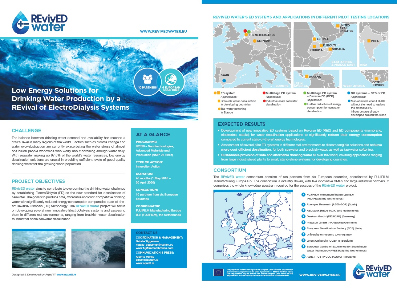 REvivED water factsheet